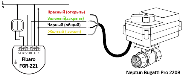 Scheme_connection_Neptun__FGR221.png